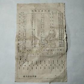 民国时期新兴公路汽车站列表