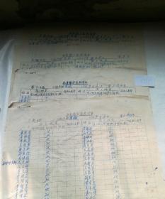 历史文献1957年社员预分产品清单四张合售