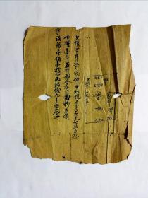古代地仗·毛笔手书