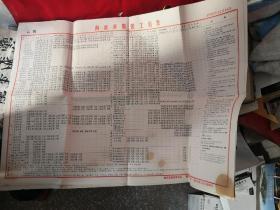 南京市服装加工价格表七十年代三张