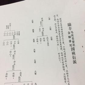 陆丰乌坎蔡氏族谱资料,国祯系