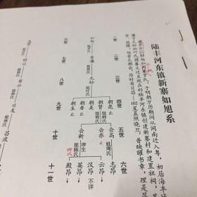 陆丰河东镇新寨如旭系,蔡氏族谱资料