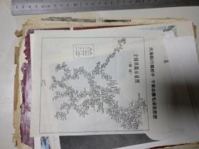 全国铁路示意图【客运】上面有,大海航行靠舵手,在干革命靠毛泽东思想       ,原物照相,没有版权