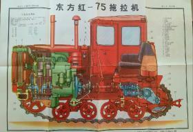 东方红—75拖拉机结构挂图:1~30页全彩页
