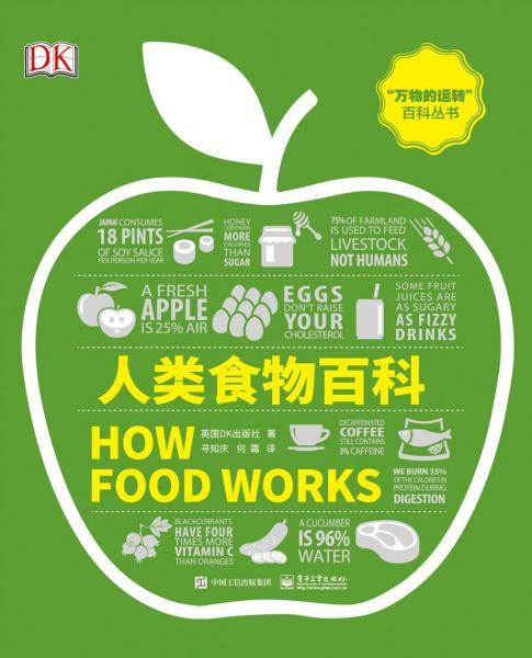 人类食物百科(全彩)