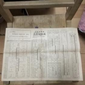 1966年上海铁路局(火车时刻表)====林彪题词!