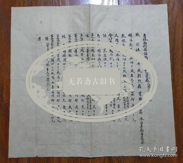 民国十八年八月份吉林勃利县保卫团官长一览表(毛笔手写,8开)