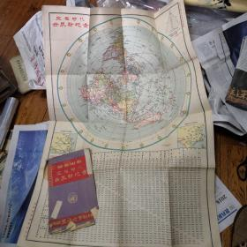 空权时代世界新地图,最新出版,民国三十七年航空地图,武昌亚新地学社印行,中国航空公司航线图