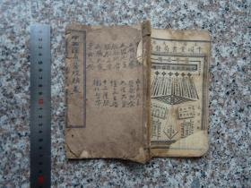 中西医汇通医经精义(上卷)光绪34年印