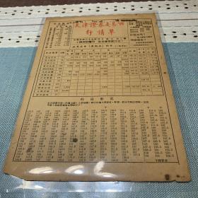 天津证券交易所行情单