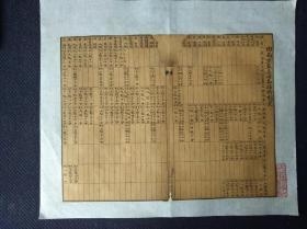 经典古籍善本,清石印《由南京太平门至上海各站时刻表》一张,已托纸,尺寸32x27㎝,印章后盖。