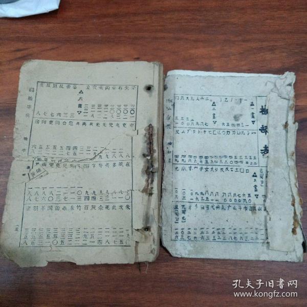 民国老书 重订潮汕字典  201217