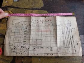 芜湖史料!民国时期芜湖警察局户籍证。
